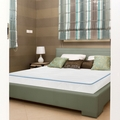 Saltea Green Future Super Ortopedica Emerald Line Memory 180x200 cm